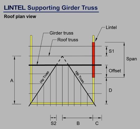 Lintel Supporting Girder Truss  sc 1 st  Spanman & Supporting Girder Truss memphite.com